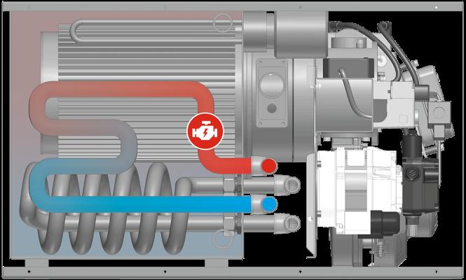 Wärmerückgewinnung aus dem Motor (MH micro)